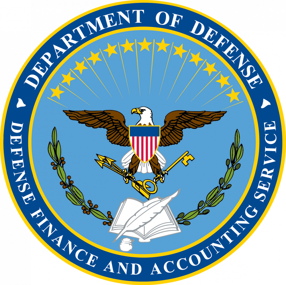 DoD Defense Finance and Acounting Service