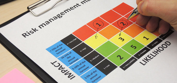 This is a photo of a closeup of a handing working on a paper titled Risk Management Matrix